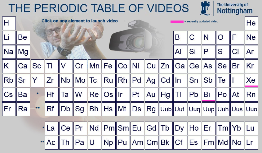 La tavola periodica degli elementi su youtube catepol 3 0 - Elementi della tavola periodica ...