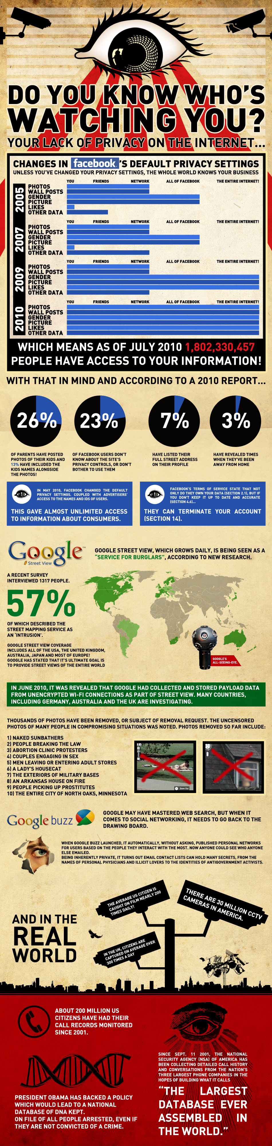 google privacy Google designed g suite to meet stringent privacy and security standards based on industry best practices in addition to strong contractual commitments regarding data ownership, data use, security, transparency, and accountability, we give you the tools you need to help meet your compliance and reporting requirements.